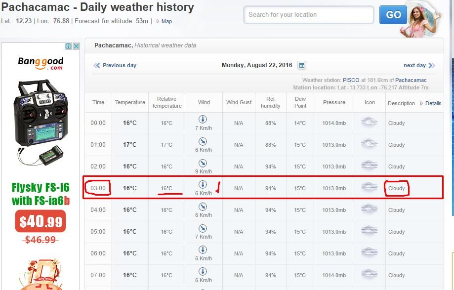 Clima de Pachacamac entre las 3 AM y 4 AM del día 22 de agosto en que se produjo el avistamiento del GLOBO.